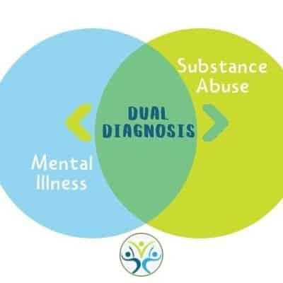 dual diagnosis treatment